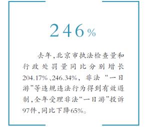 """北京非法""""一日游""""投诉量同比降65%"""