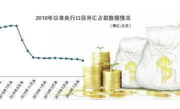 外汇占款月度范围十三连降 未来期望保持平稳