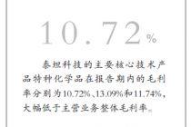 科創板第二例 泰坦科技IPO遭上交所否決