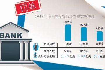 银行业9个月领2530张罚单