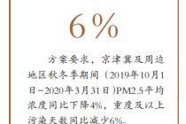 京津冀秋冬PM2.5浓度降4% 北京地区不设具体改善目标