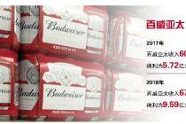 百威亚太上市 国内啤酒格局迎洗牌期