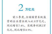 央企市场化改革提速 前三季度新增600余混改企业