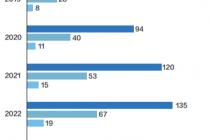 中国机器人产业将占全球三分之一