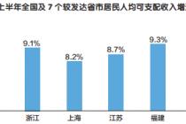 """北京居民收入全國第二 新""""食""""尚成消費熱點"""