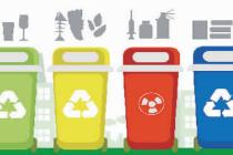 垃圾分类 快递绿色化势在必行