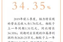 科创板首份三季报:铂力特营收净利双增