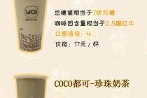 喜茶等10款茶饮品牌检出含咖啡因 最高者相当于7罐红牛