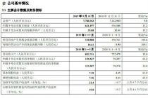 """中国平安现""""董监高""""重大调整 前三季度保险贡献八成营运利润"""