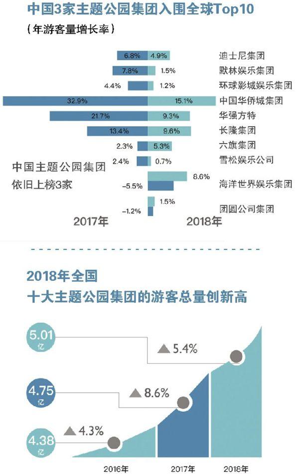 北京环球度假区外溢商机吸引资本目光