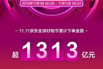 """京东""""双11"""": 十天超1313亿"""