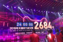 """2019天猫""""双11""""收官  定格2684亿"""
