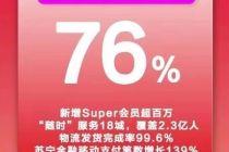"""上万门店参战   苏宁""""双11""""全渠道订单量增加76%"""