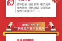 """京东物流""""双11""""完成90%区县24小时达"""