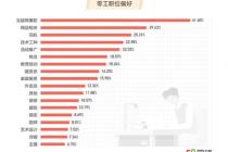 互联网下沉   超三成县域用户从事线上兼职工作