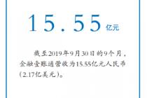 金融壹账通赴美IPO