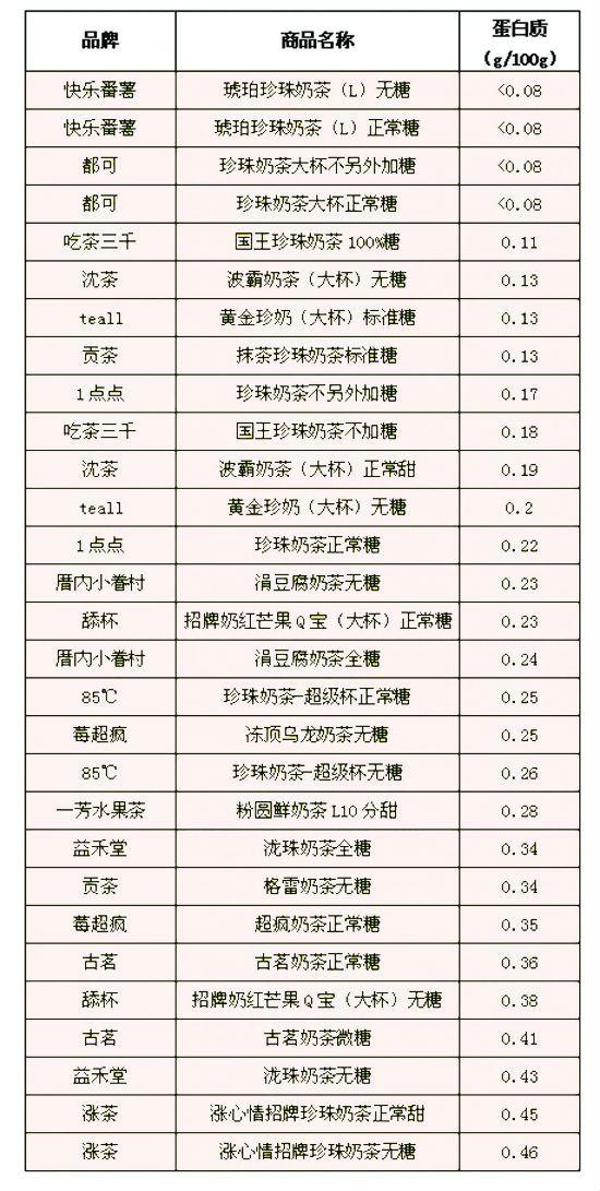 C2019-11-20美食周刊1版01s002