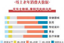 北京银发消费月已成老年消费新亮点
