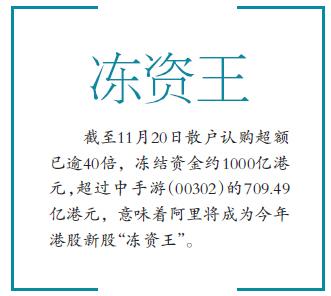 176港元/股 阿里巴巴拟募资880亿港元