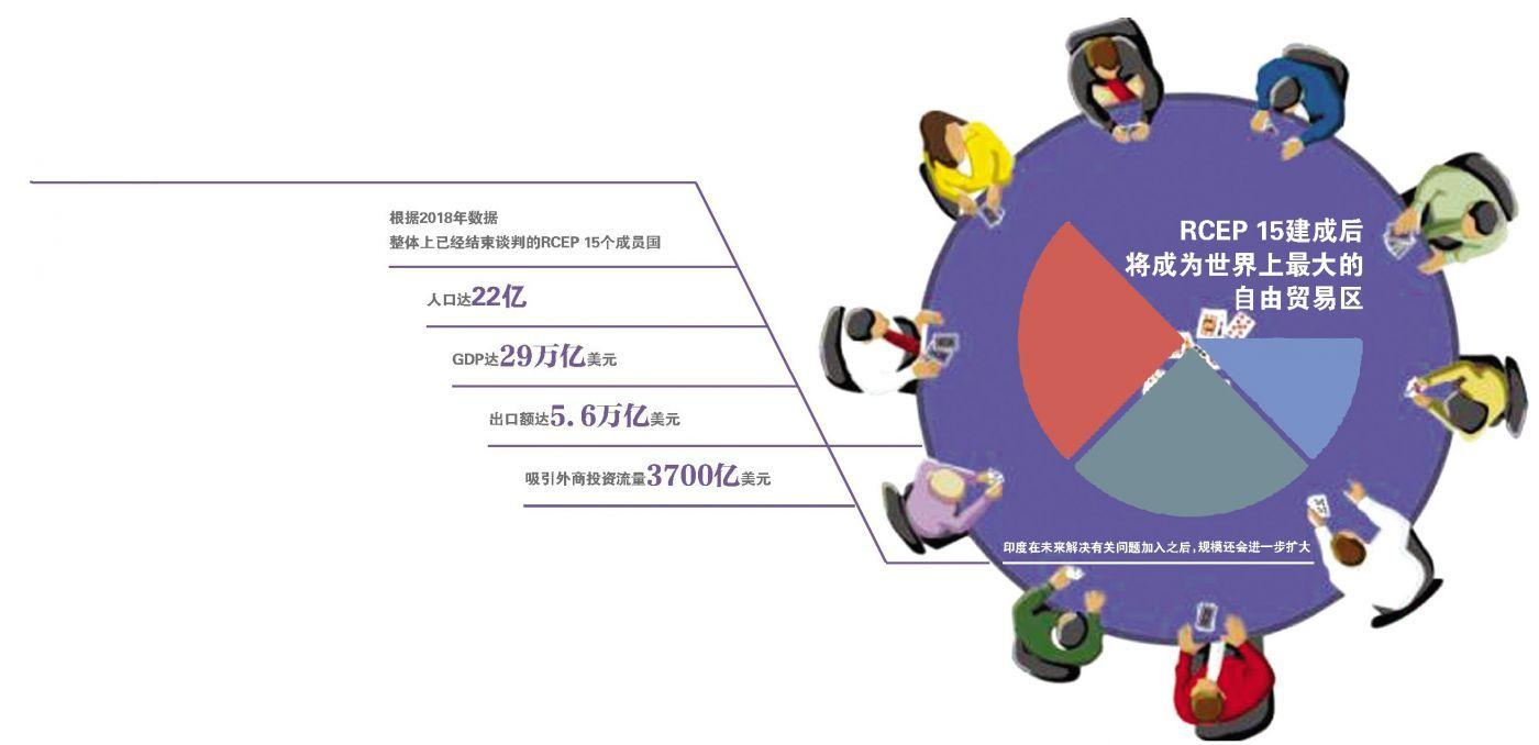 20191202S08图表