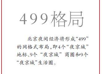 北京将推《夜京城消费指南》