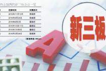 """新三板深改""""显威"""" 众公司终止摘牌"""