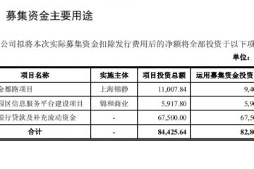 """兩度被否不甘心  """"二房東""""錦和商業再迎IPO大考"""