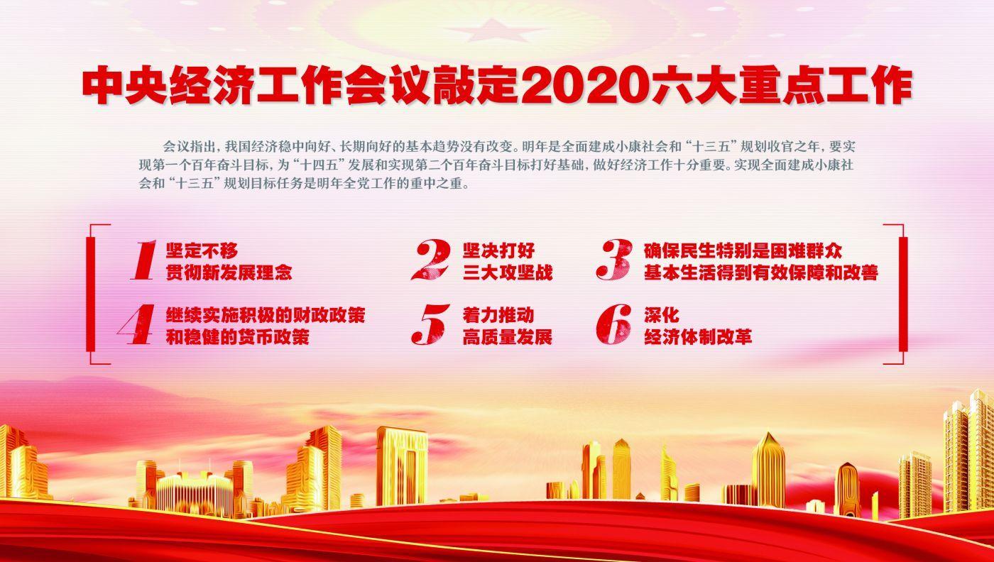 中央经济工作会议敲定2020六大重点工作