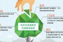 生态涵养区如何发力绿色经济