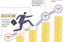 借PTO还魂 非法代币融资再现异化