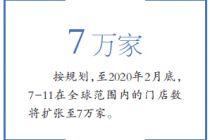 7-11聯手三全進軍河南