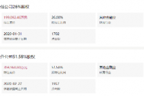 """再战混改 天津信托77.58%股权""""待嫁"""""""