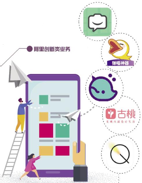 """""""不会为社交而社交"""" App如雨后春笋"""