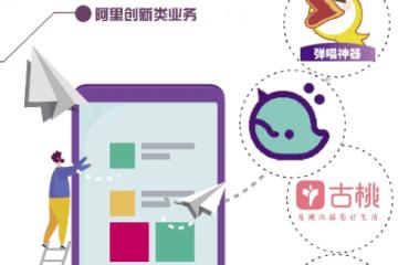 """App如雨后春筍,阿里創新業務""""聲東擊西"""""""