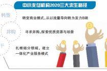 支付业2020 并购成中小机构求生关键