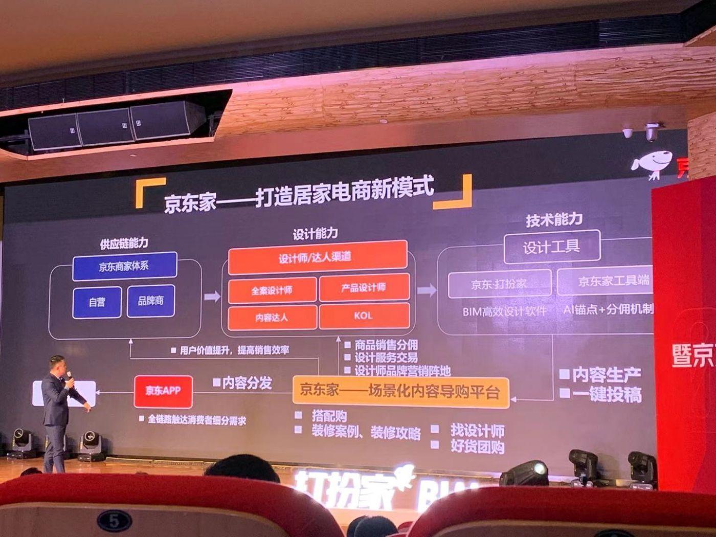 http://www.xqweigou.com/dianshangshuju/99958.html