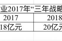 川发展拟购66.7%股份 泸州老窖或入驻河套酒业?