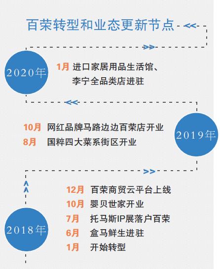 http://www.110tao.com/zhifuwuliu/137335.html