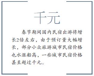 小众旅游地民宿春节价格大涨