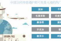 中國護照便利度再提升 春節旅游說走就走