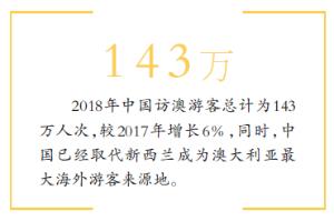 澳大利(li)亞山火(huo)持續 中國赴澳游降溫