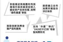 2020年北京商务新焦点