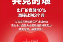 關懷經銷商 | 左右家私曲美家居出廠價直降10%