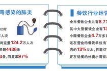 北京防疫期間禁止各類群體性聚餐