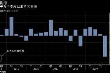 消费税后遗症显现 日本经济大幅萎缩