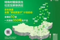 """50城日揽收350吨农大发3d  京东快递递交""""移动菜篮子""""计划"""