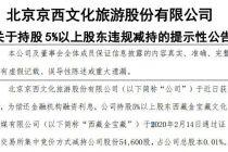 北京五分快3股东西藏金宝藏违规减持5.46万股股份