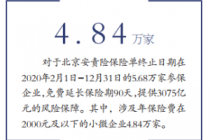 北京安责险惠企细则落地 突出贡献企业?#25991;?#20445;费下浮10%