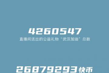 2019快手內容報告:日活突破3億 點贊量超3500億