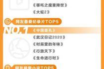 阿里文娱云生活报告:《乡村爱情12》《半个喜剧》《歌手》位列剧影综榜首